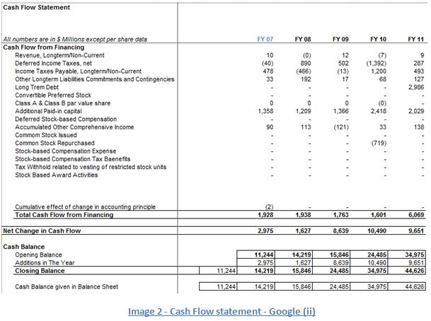 download cash flow statement template gantt chart excel